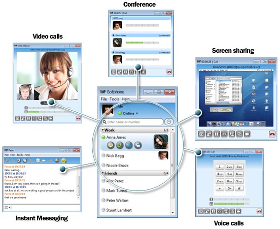 Small Business VoIP - Softphone features