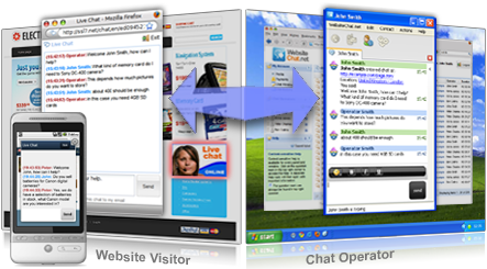 Live Support Chat - website visitor and chat operator