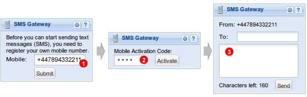 SMS Gateway panel
