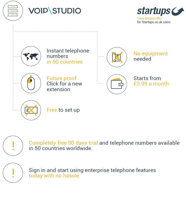 VoIPstudio - Startups