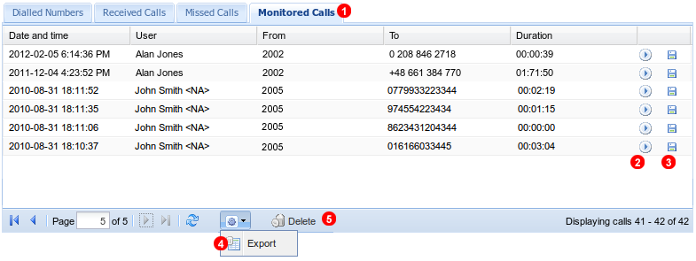 Monitored calls