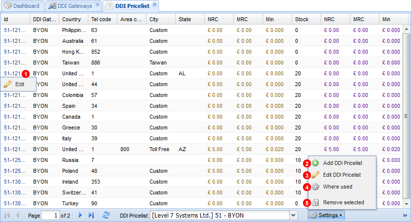 DDI Pricelist Panel