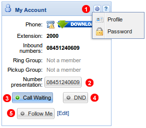 My Account panel.<br>Please click red circle with a number in the image above to see further details
