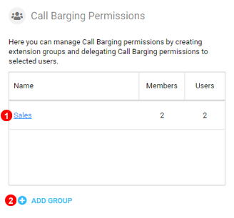 Call Barging Permissions