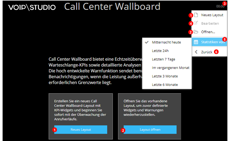 Call Centre Wallboard