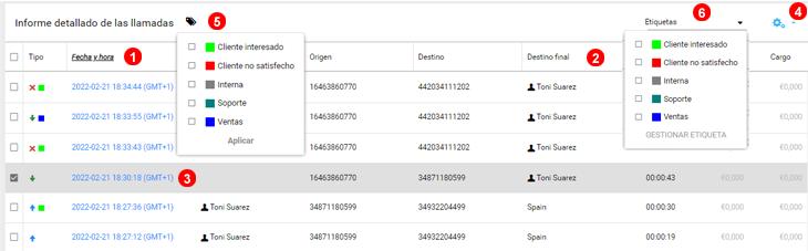 Panel registro detallado de llamadas